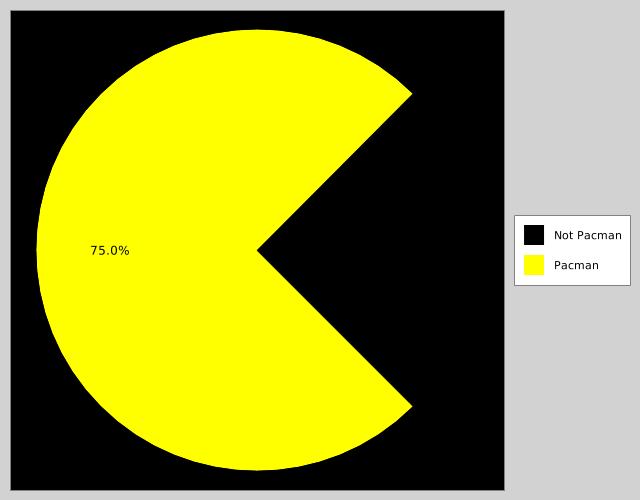 Clj Xchart Examples
